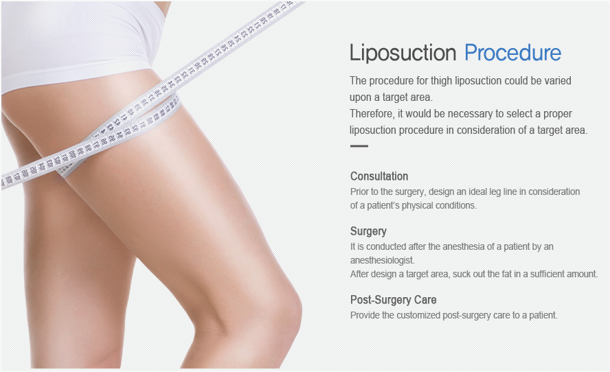 liposuction2bprocedure